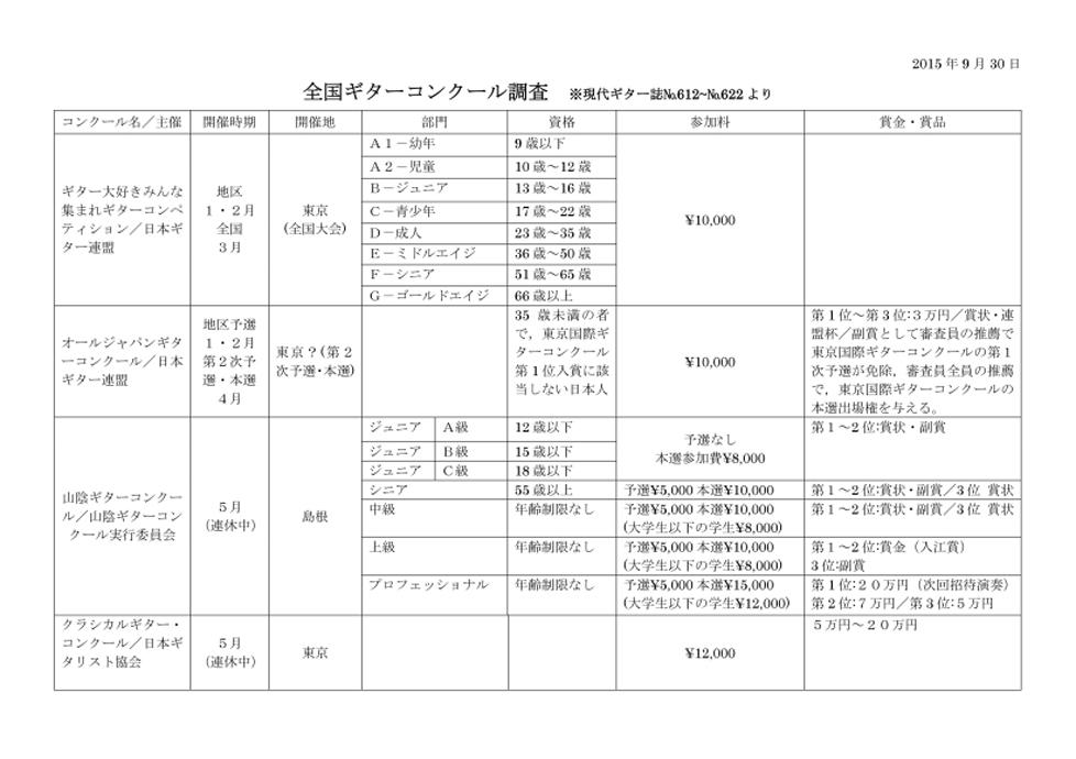 岐阜_ギターコンクール1