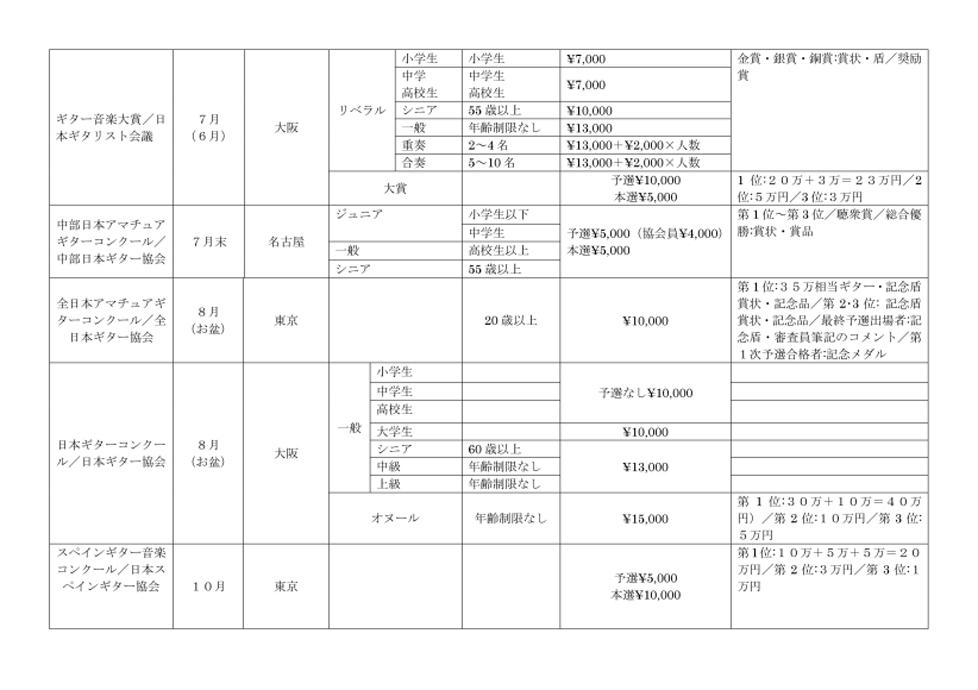岐阜_ギターコンクール2