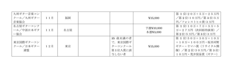岐阜_ギターコンクール3