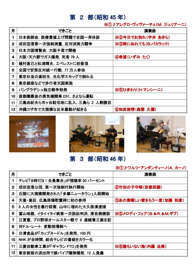岐阜クラシックギター川瀬寛コンサート